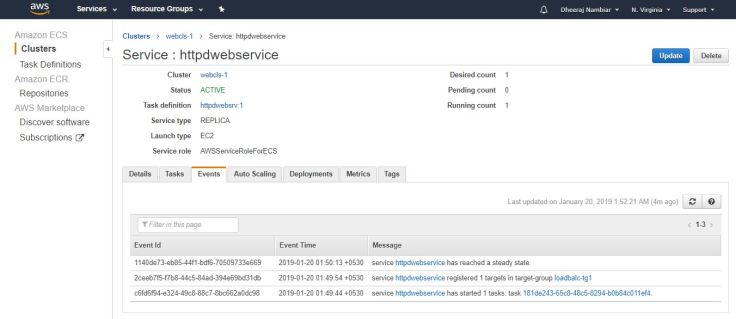 Deploying applications with AWS ECS Cluster and ALB – dinfratechsource