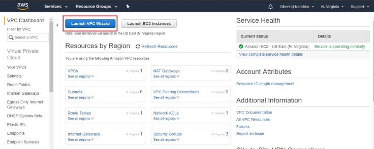 Create AWS VPC with Public, Private Subnet and NAT